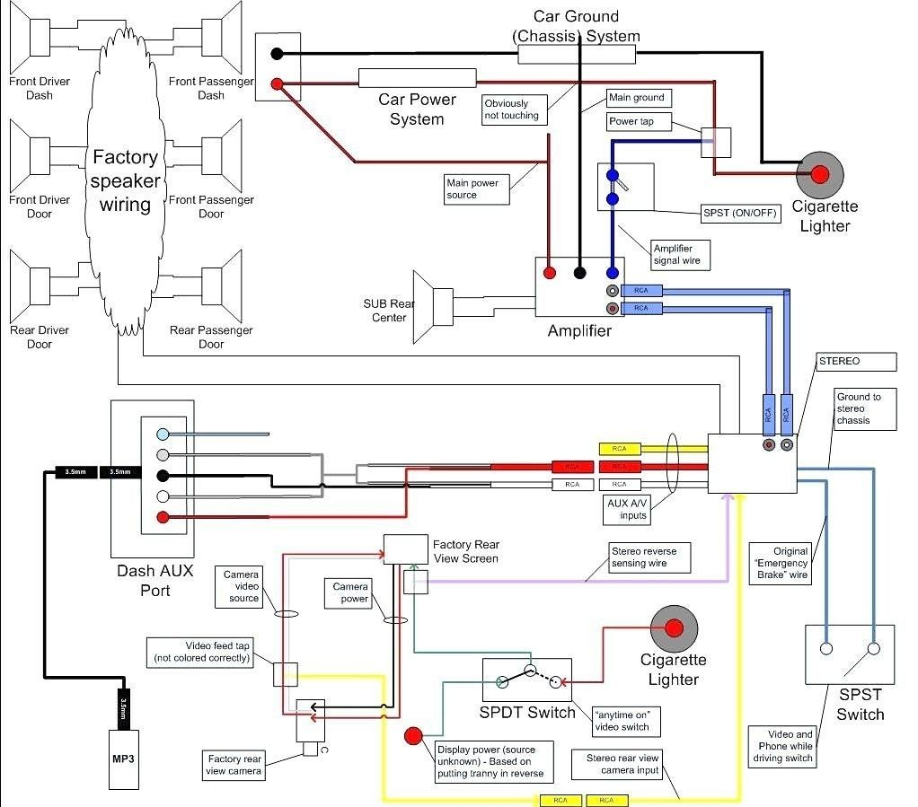 Fujitsu Ten Limited Radio Wiring Diagram