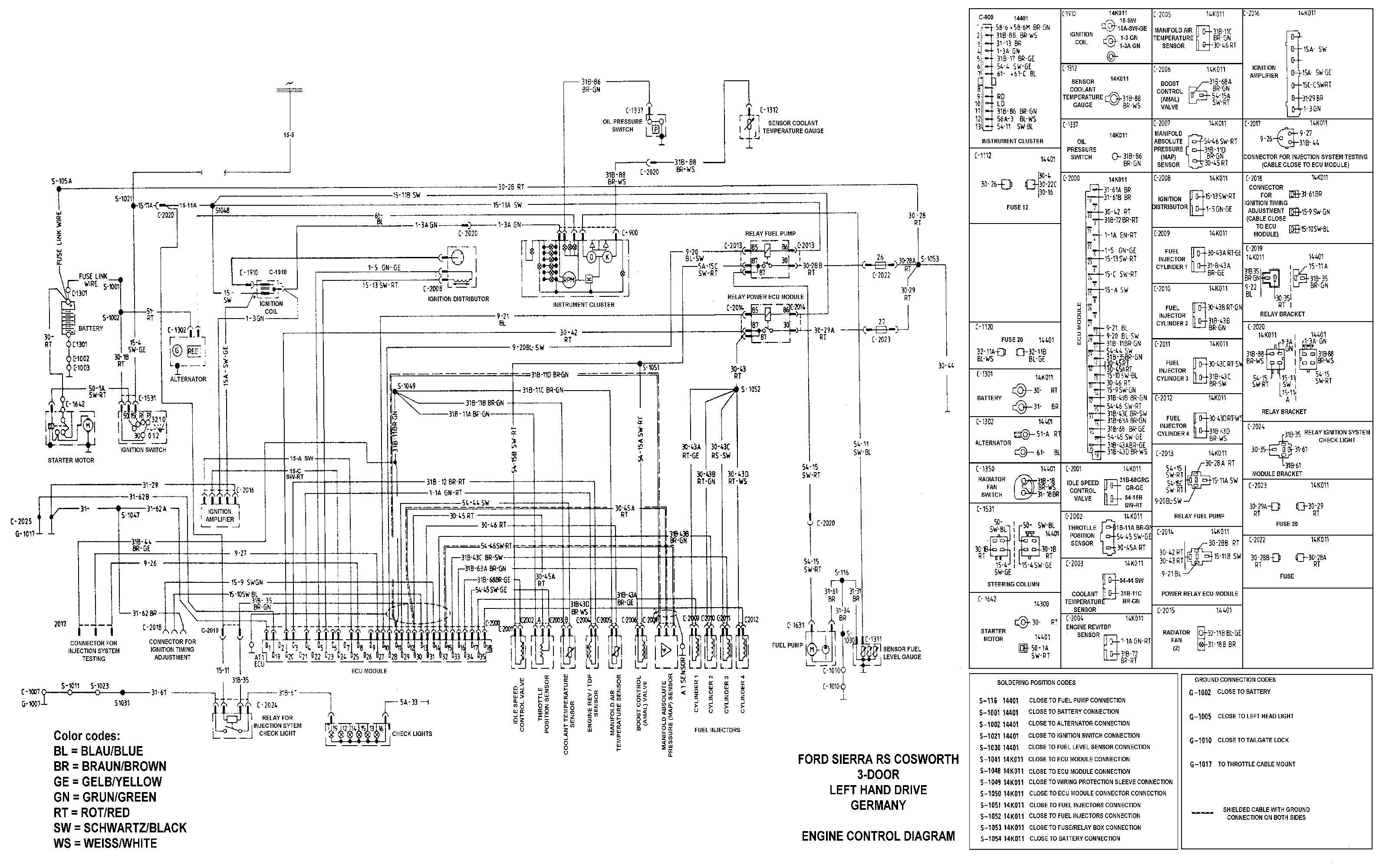 ford fiesta wiring diagram mk4 wiring diagram splitford ka wiring diagram pdf wiring diagram mega ford
