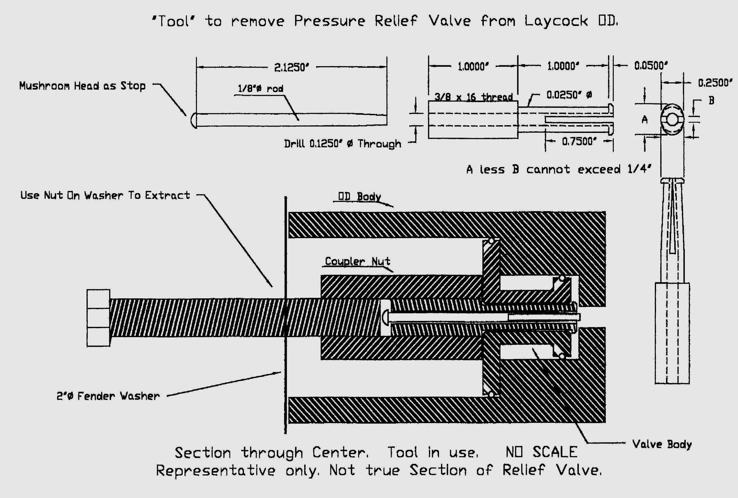 Strat Wiring Diagram Push Pull