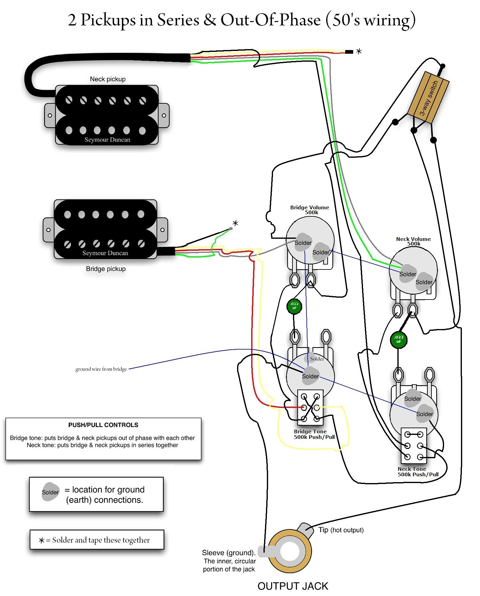 Gibson Humbucker Wiring 3