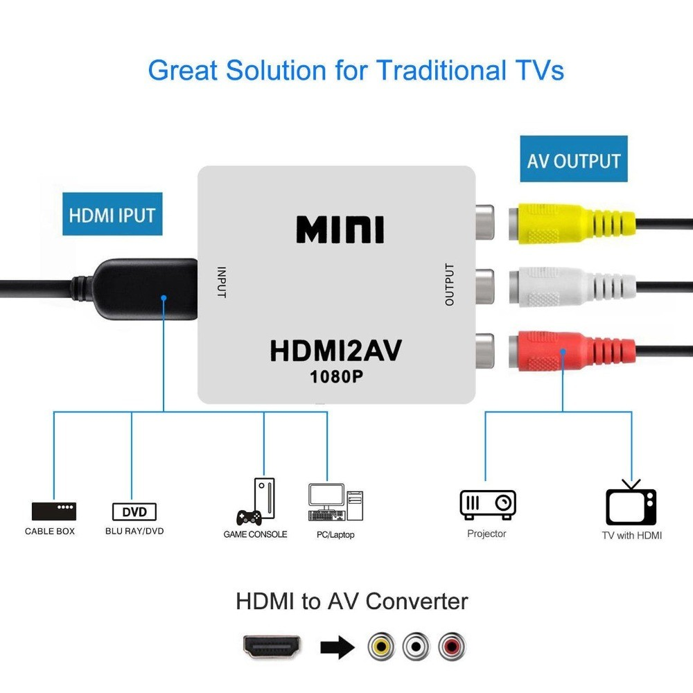 1080P HDMI Mini VGA to RCA AV posite Adapter Converter with 3 5mm Audio VGA2AV