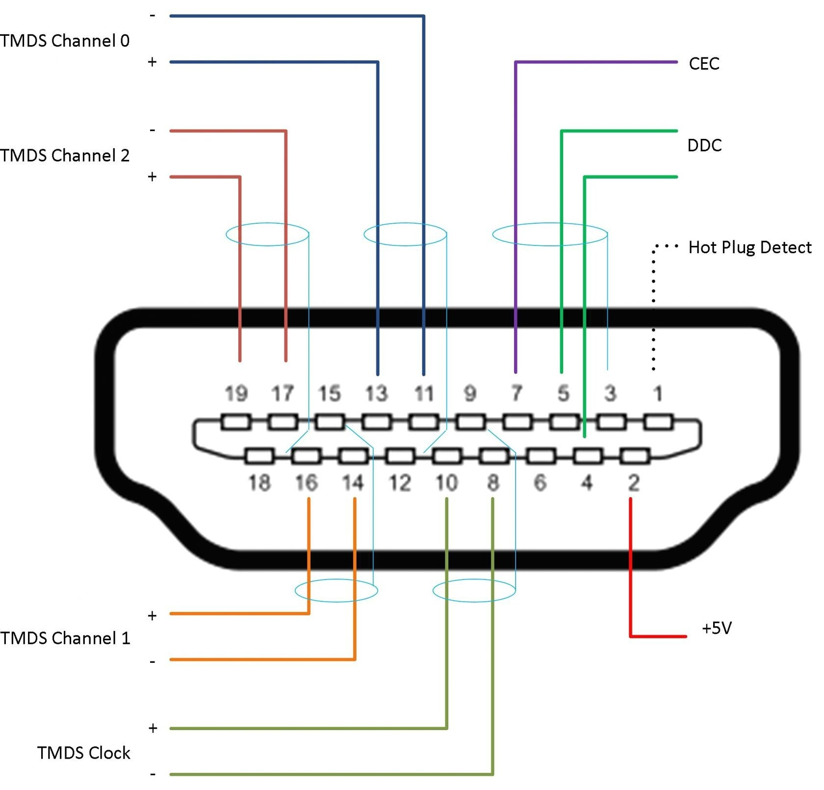 rca diagram wiring 7 2887a wiring diagram paperrca diagram wiring 7 2887a wiring diagrams konsult rca