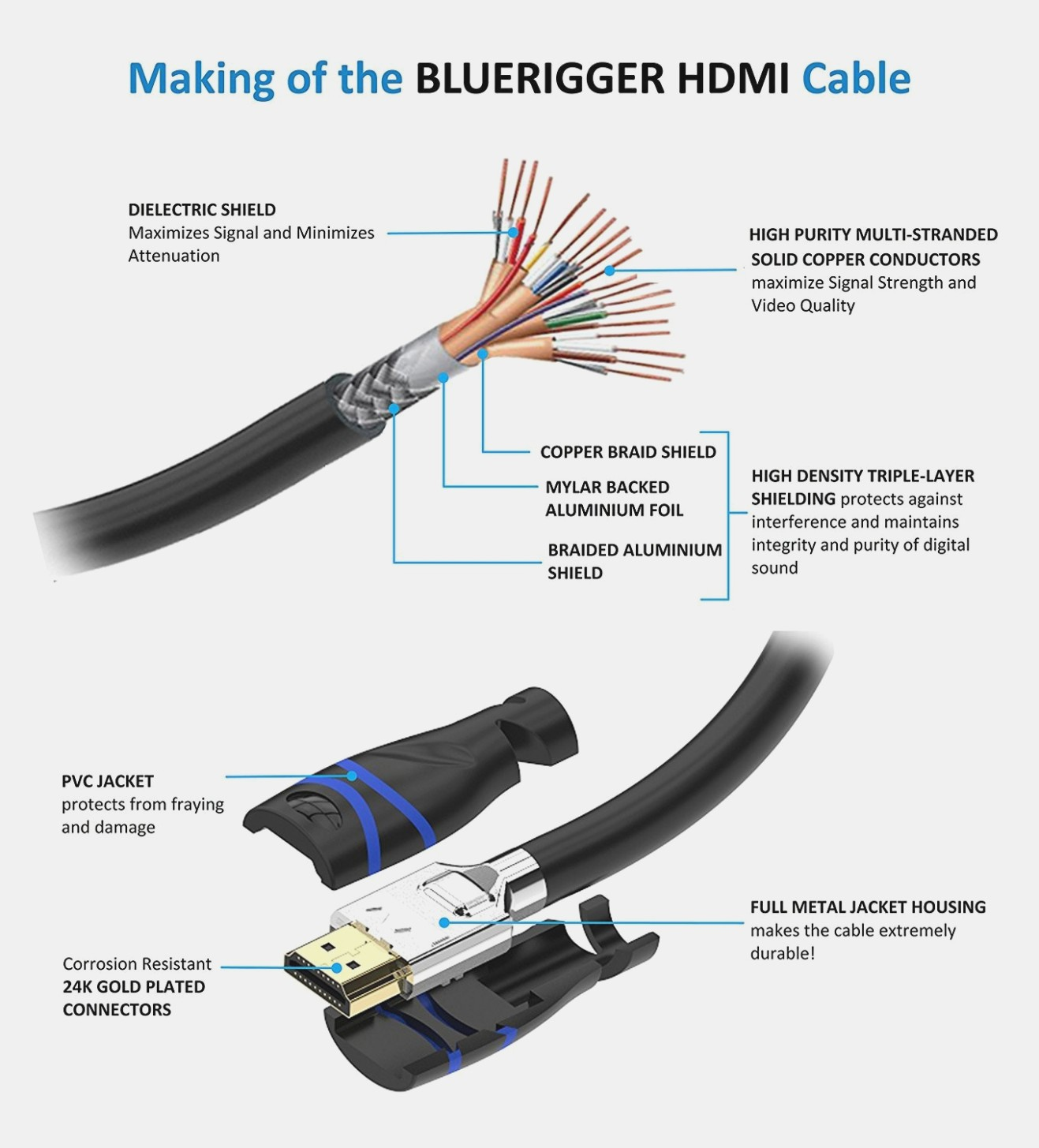 Wiring Diagram For Hdmi Cables Wiring Diagram Expert Awm Hdmi Wire Diagram