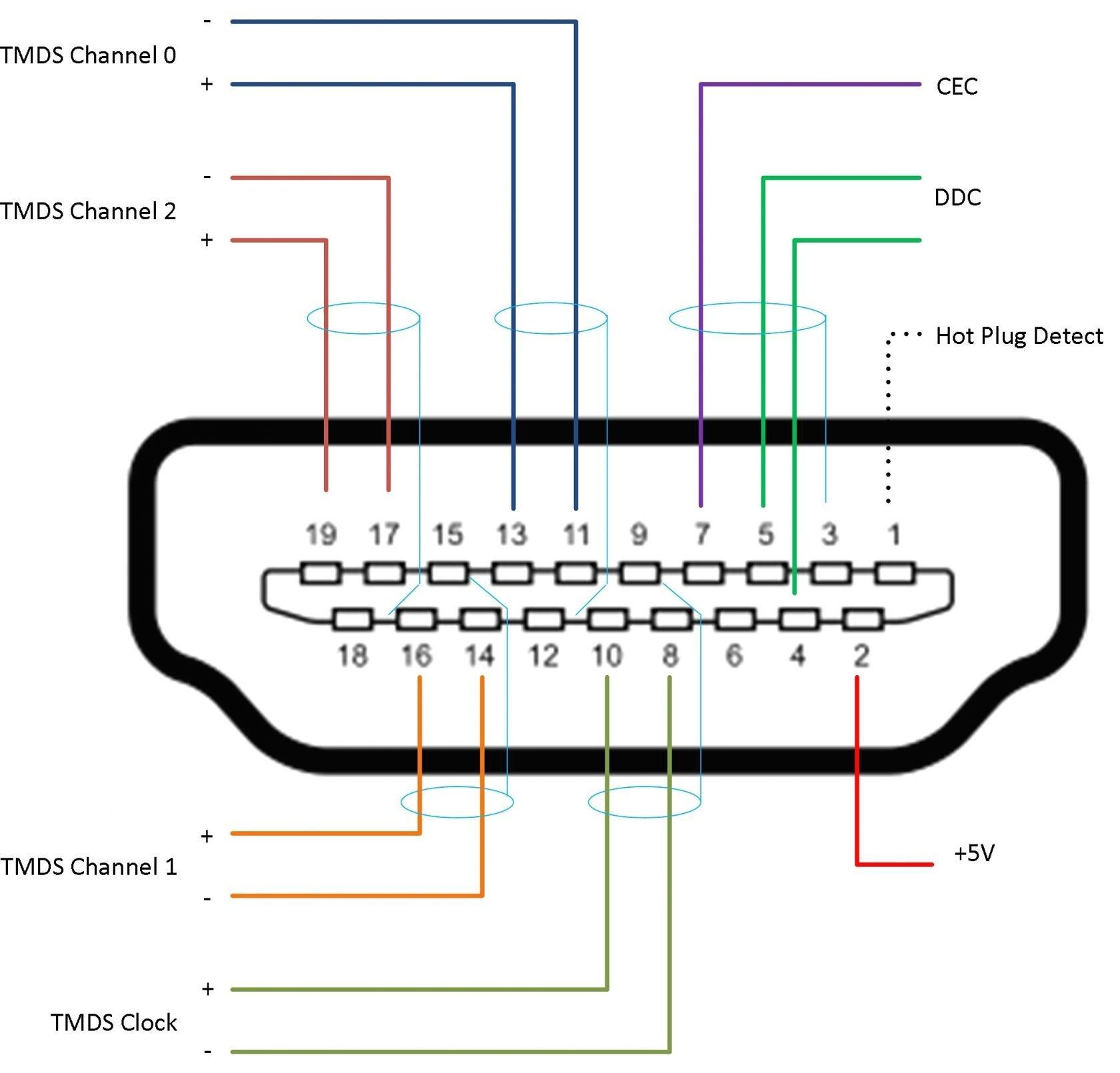 rca wiring diagram wiring diagram insiderca diagram wiring 7 2887a wiring diagrams konsult rca wire diagram