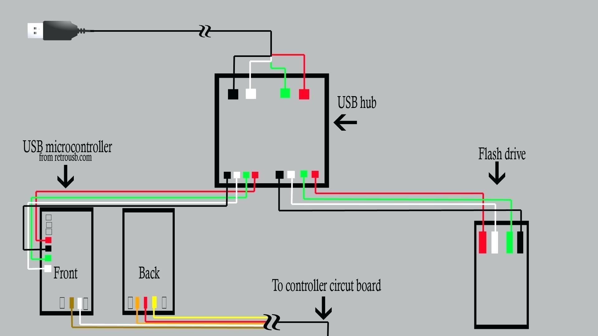 Rca Cable Diagram Wiring Diagram Rows Cable Rca Diagrama