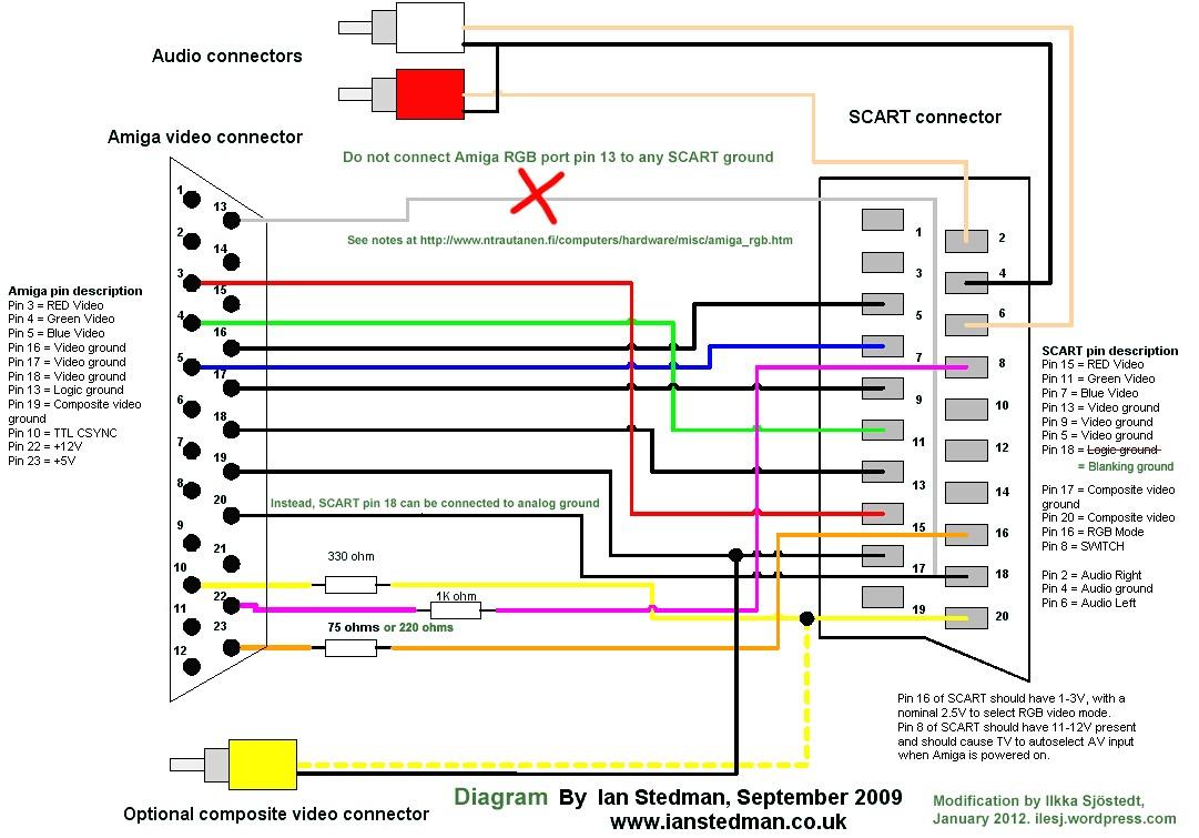 hdmi to vga wiring diagram webtor me throughout general in 2019hdmi to vga wiring diagram webtor