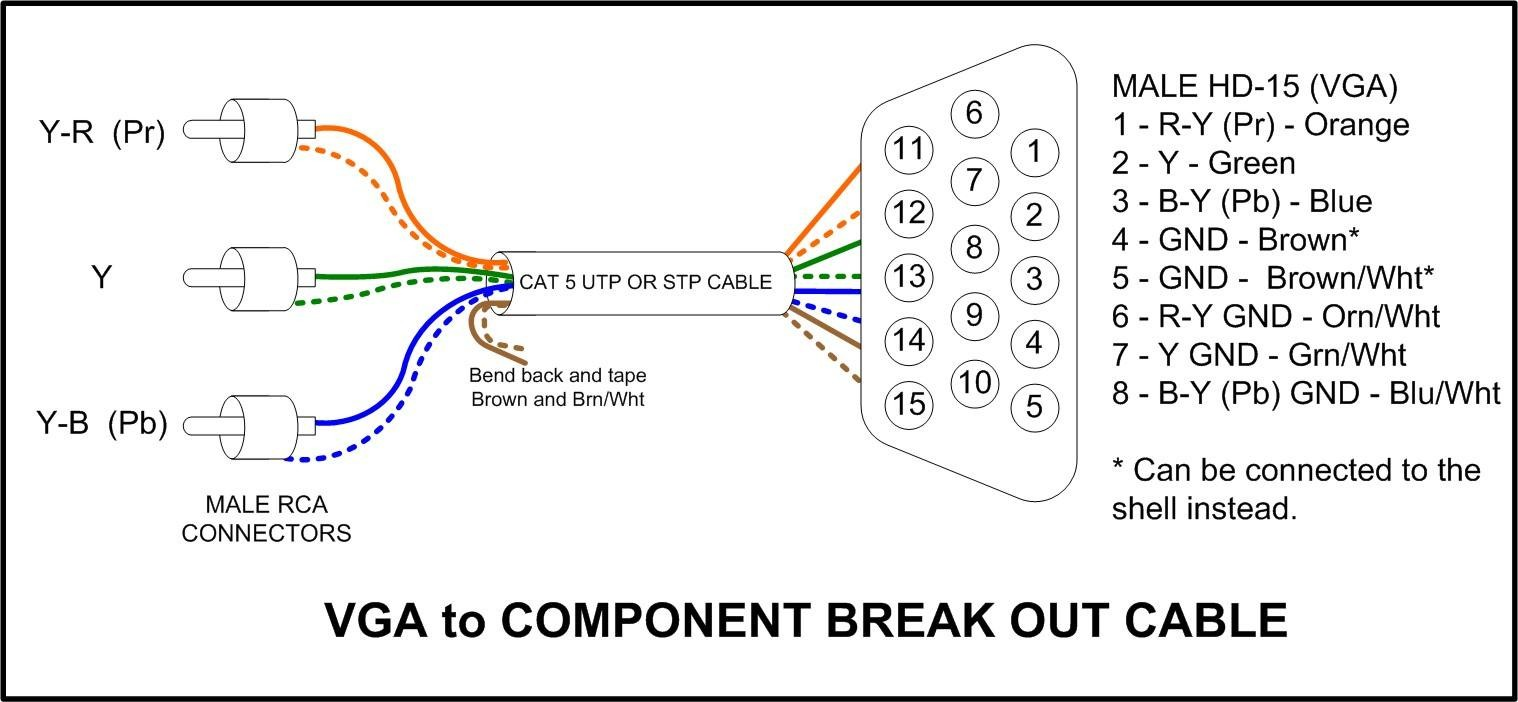 awesome wiring schamitic vga to rca pinout diagram wiring diagramroland vga pinout diagram wiring diagram