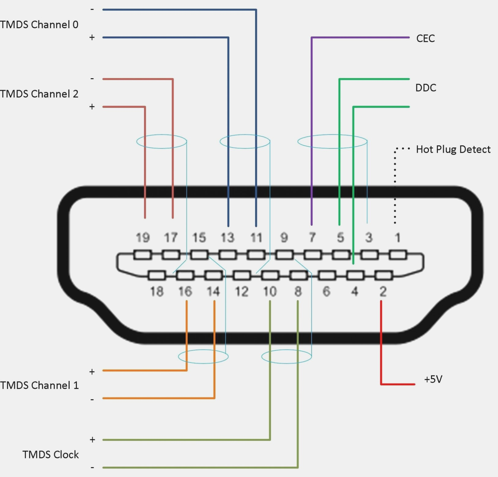 vga to rca adapter wiring diagram wiring library mix tv hdmi wiring diagram simple wiring diagram