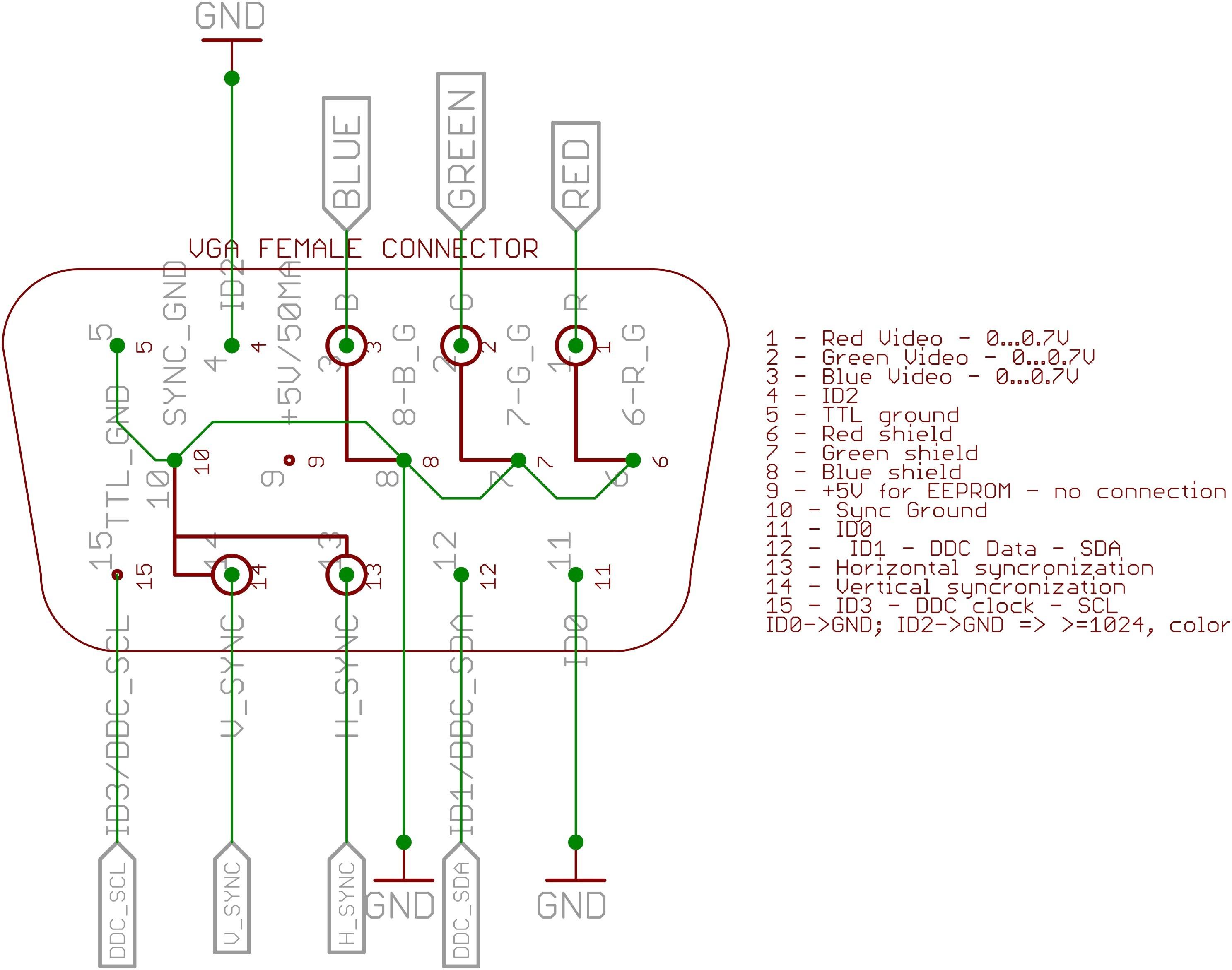 wiring schamitic vga to rca pinout diagram wiring diagrams secondschematic vga to rca wiring diagrams konsult