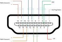 Hdmi to Rca Wiring Daigram Inspirational Rca Wiring Diagram Wiring Diagram Inside
