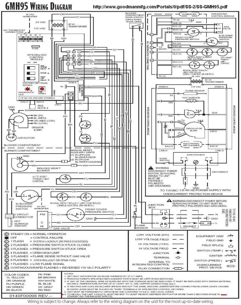 Goodman Heat Pump thermostat Wiring Diagram Inspirational Goodman Heat Pump Wire Colors thermostat Wiring Diagram Package