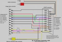 Hot to Wire A Hdmi to Rca Inspirational Rca Wiring Diagram Wiring Diagram Sample