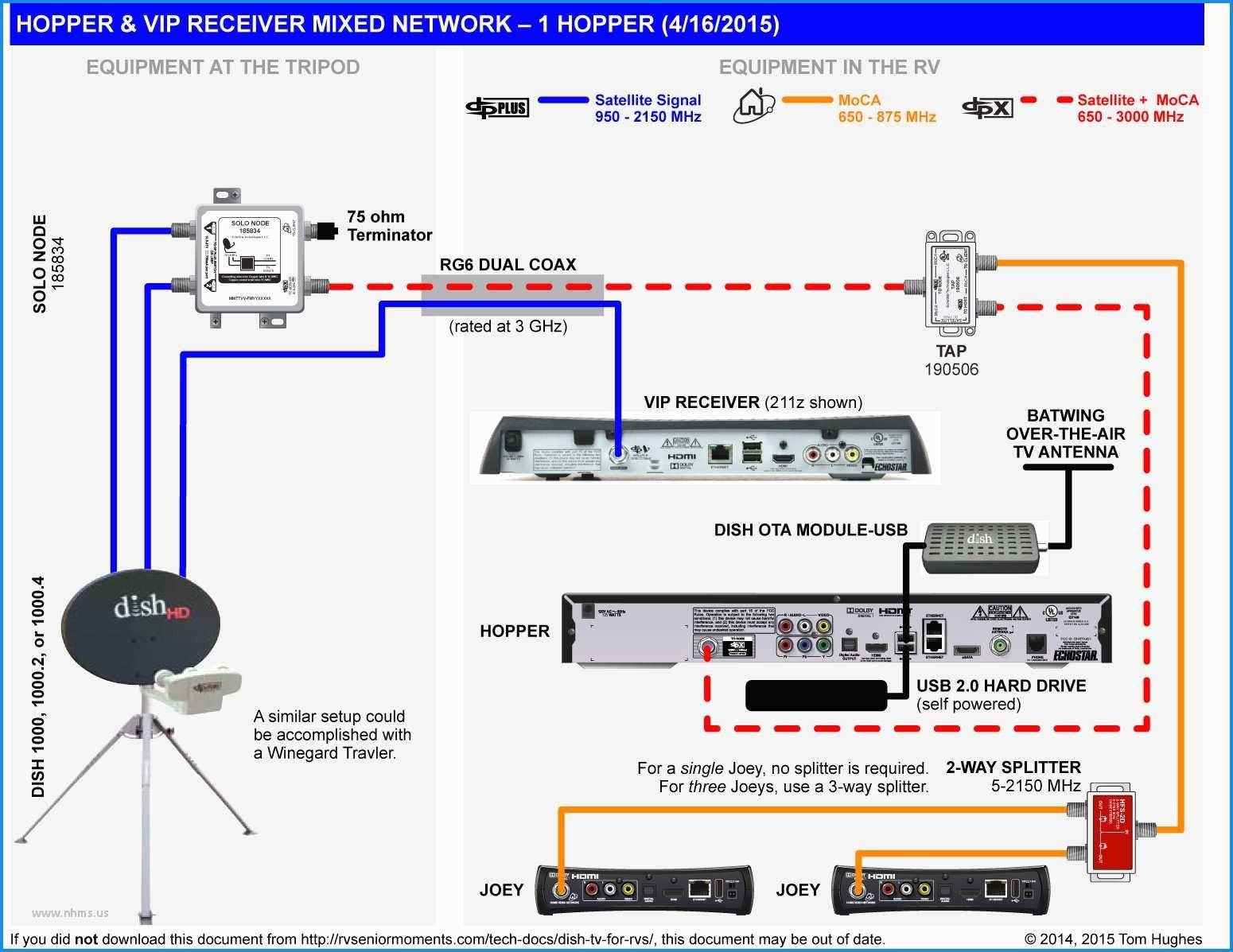 Sound Wiring Schematic Wiring Diagram Toolbox Sound Bar Wiring Diagram Dish