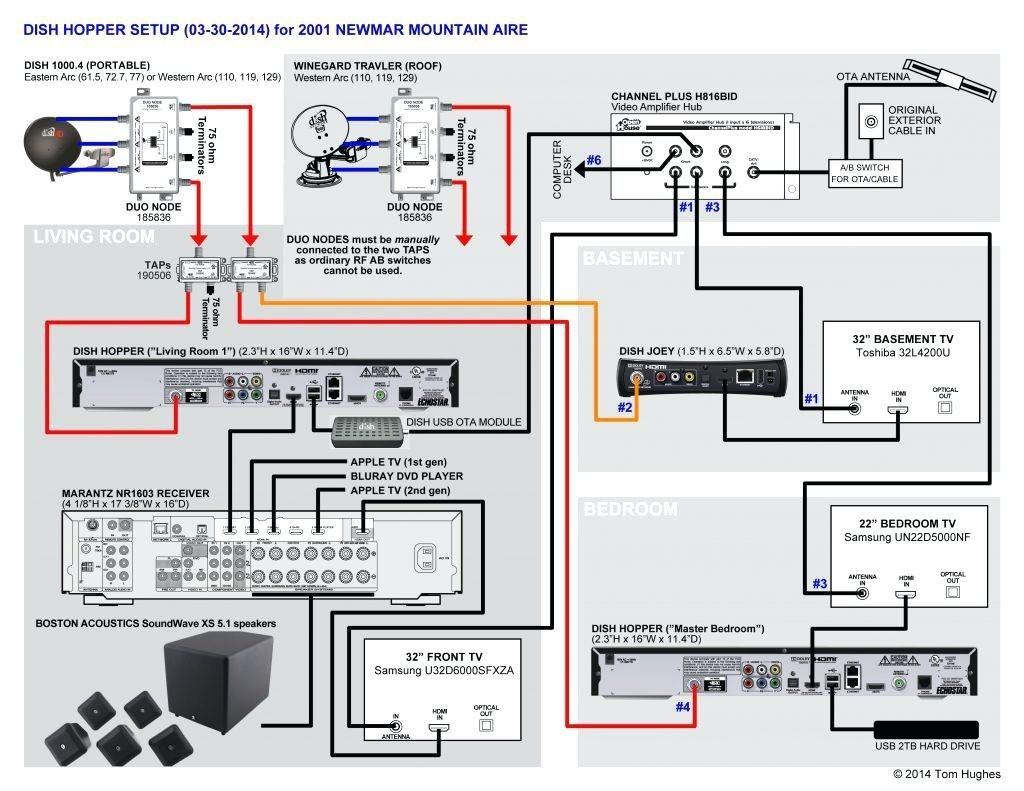 Hopper Home Wiring Manual E Book Dish Network Dvr Wiring Diagram