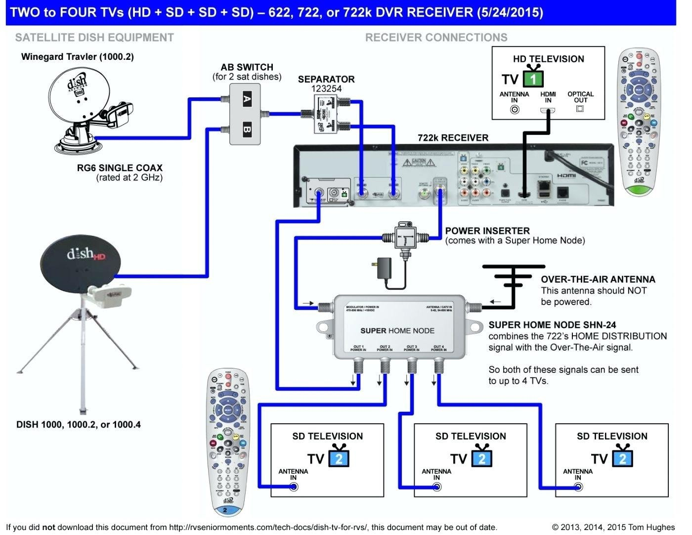 Network Connection Diagram Luxury Cat5 to Hdmi Wiring Diagram for Cable Connectors Cat 5
