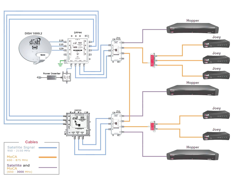 Satellite Wiring Diagram For Dish Network Tv Wiring Diagram For You Satellite Dish Hookup Diagram