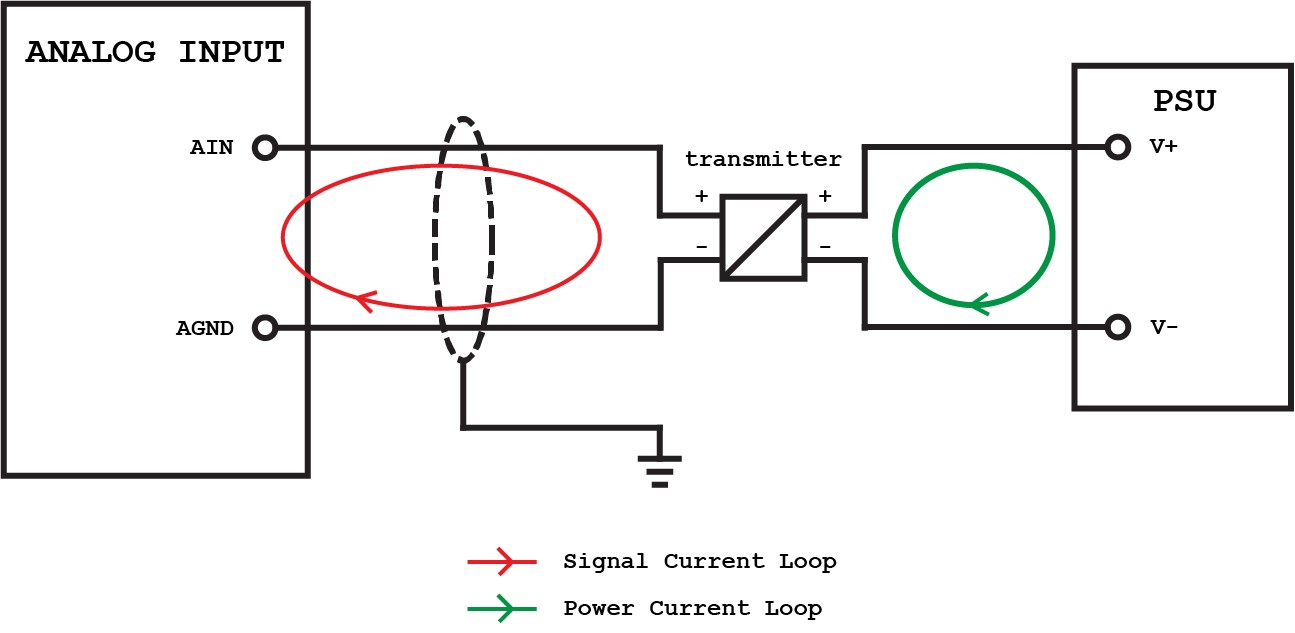 Connecting a 4 Wire Transmitter to an Analog Input