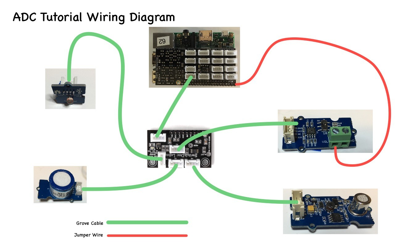 Tutorial – Part 2 – Using an Analog to Digital Converter with your Raspberry Pi