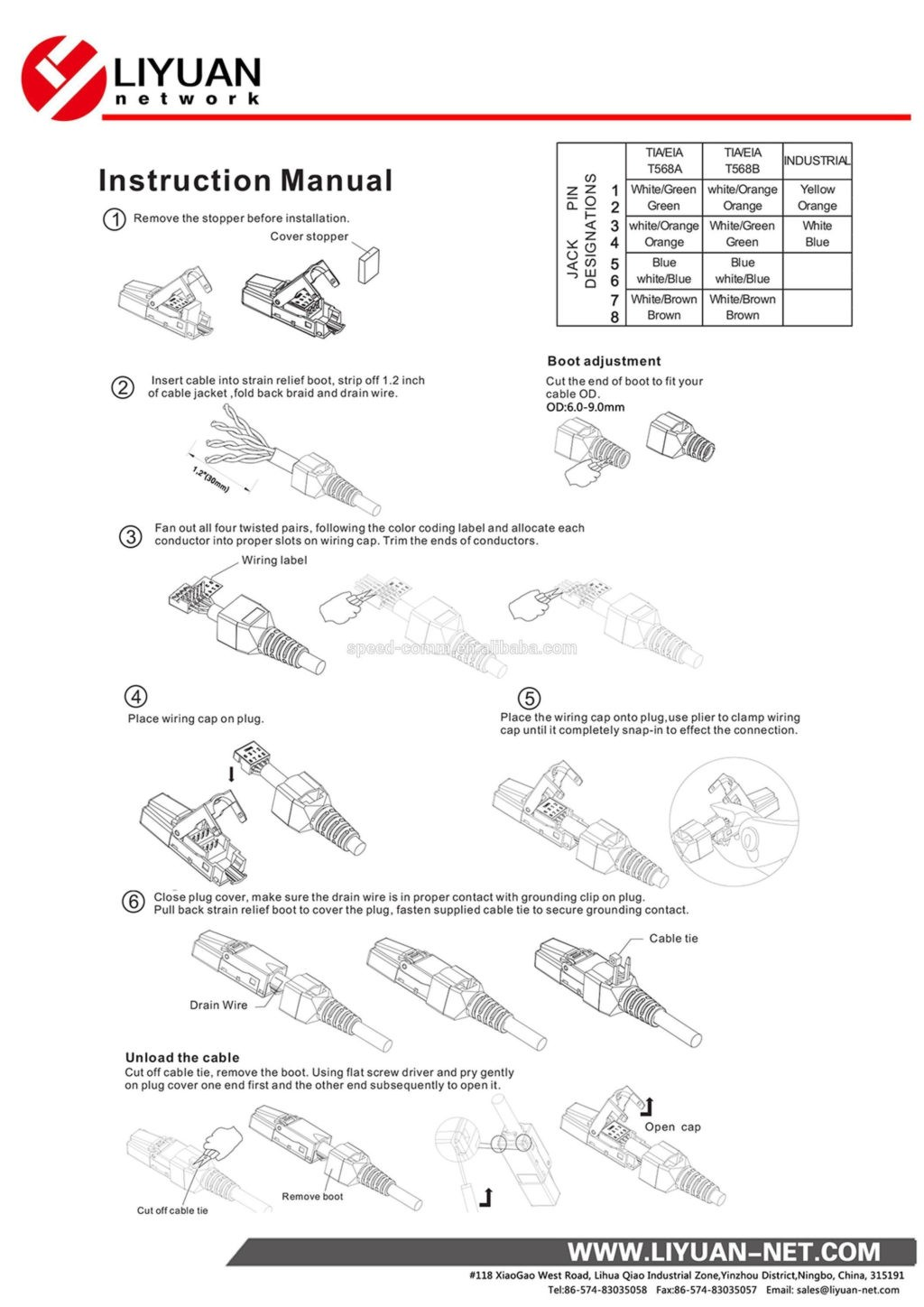 Size of Wiring Diagram Canarm Industrial Ceiling Fans Wiring Diagram For Symbols Fresh Warehouse