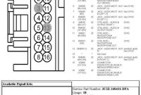 Kenwood Car Stereo Unique Car Stereo Wiring Diagram for Kenwood