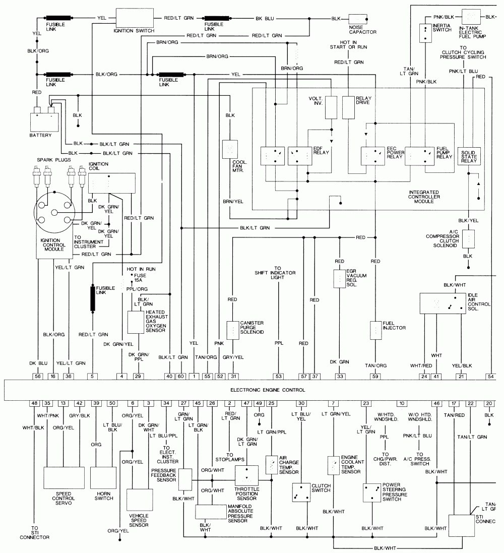 2000 mercury cougar fuse box diagram wiring diagram and 1998 Mercury Mountaineer Fuse Diagram fuse box