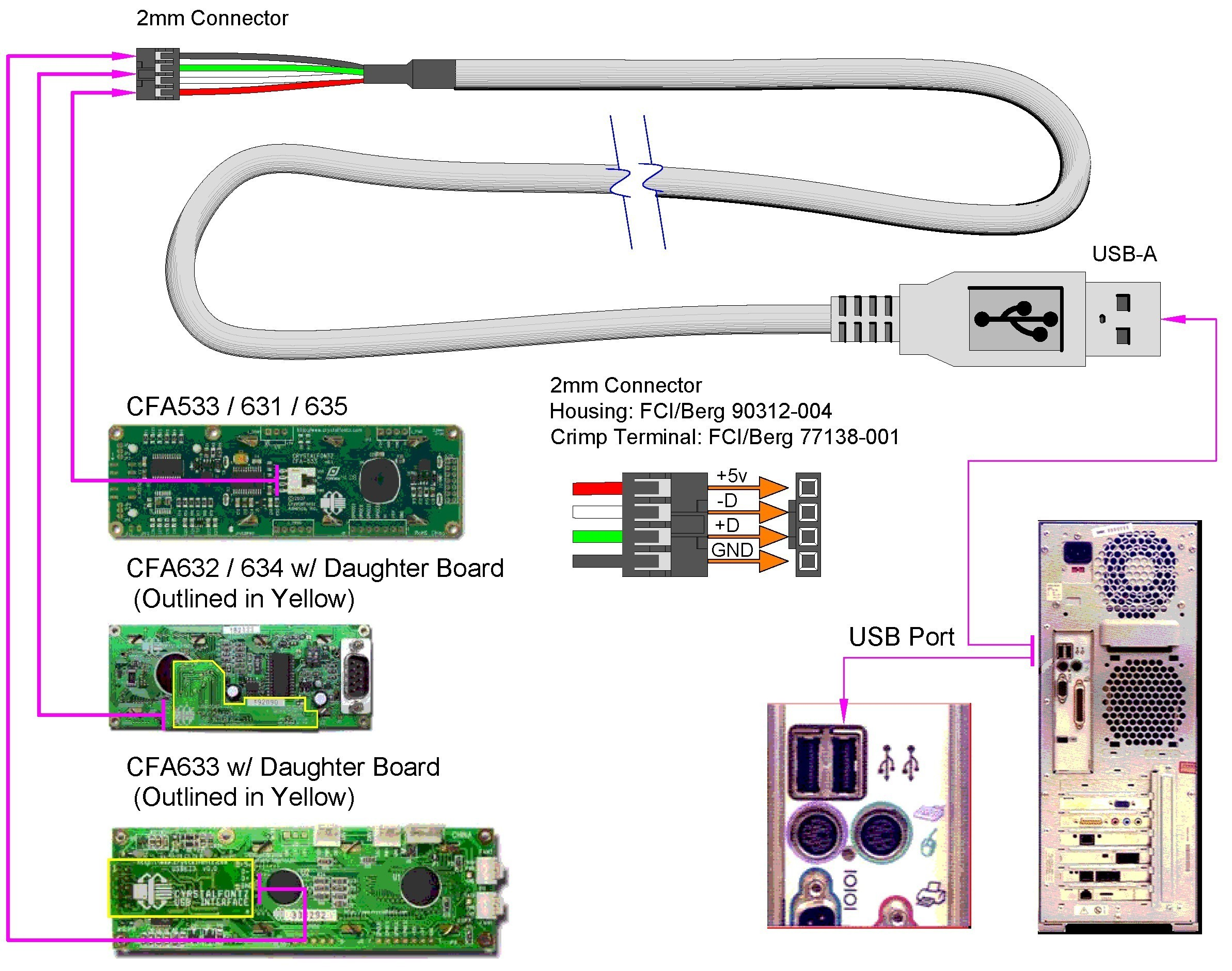 micro usb to usb wiring diagram refrence micro usb plug wiring rh strategiccontentmarketing co at micro