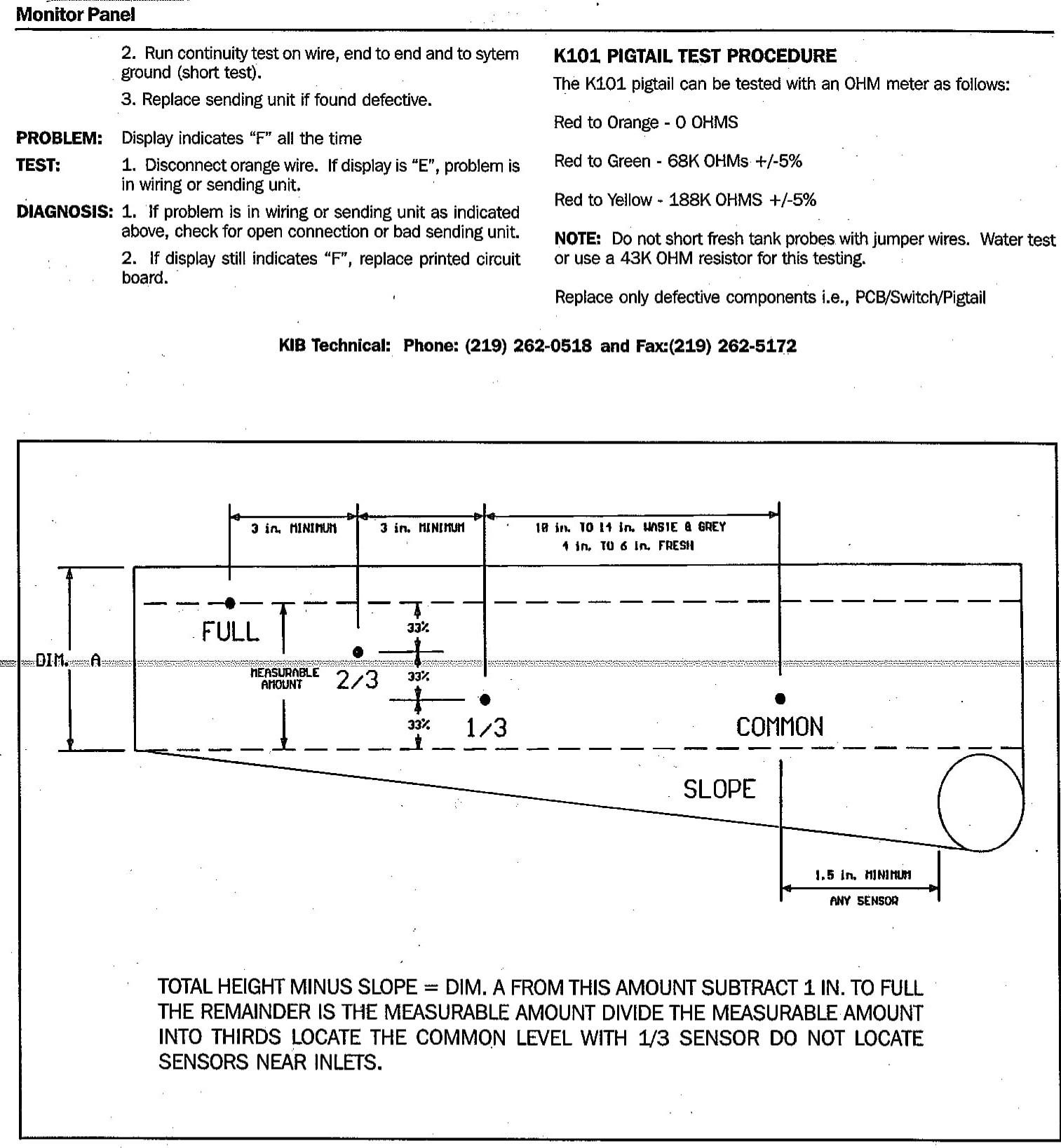 Kib M28Vwfw Rv Kib 4 Tank Monitor Panel