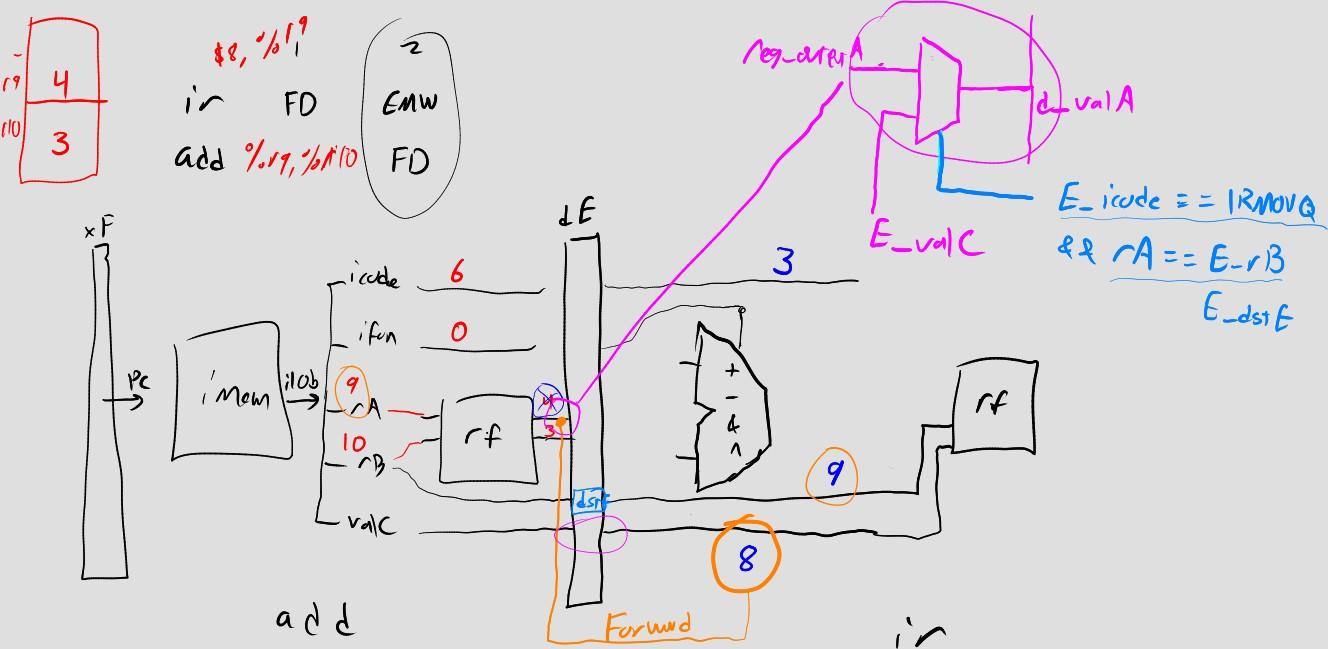 Kib Pcbm2 Wiring Diagram New