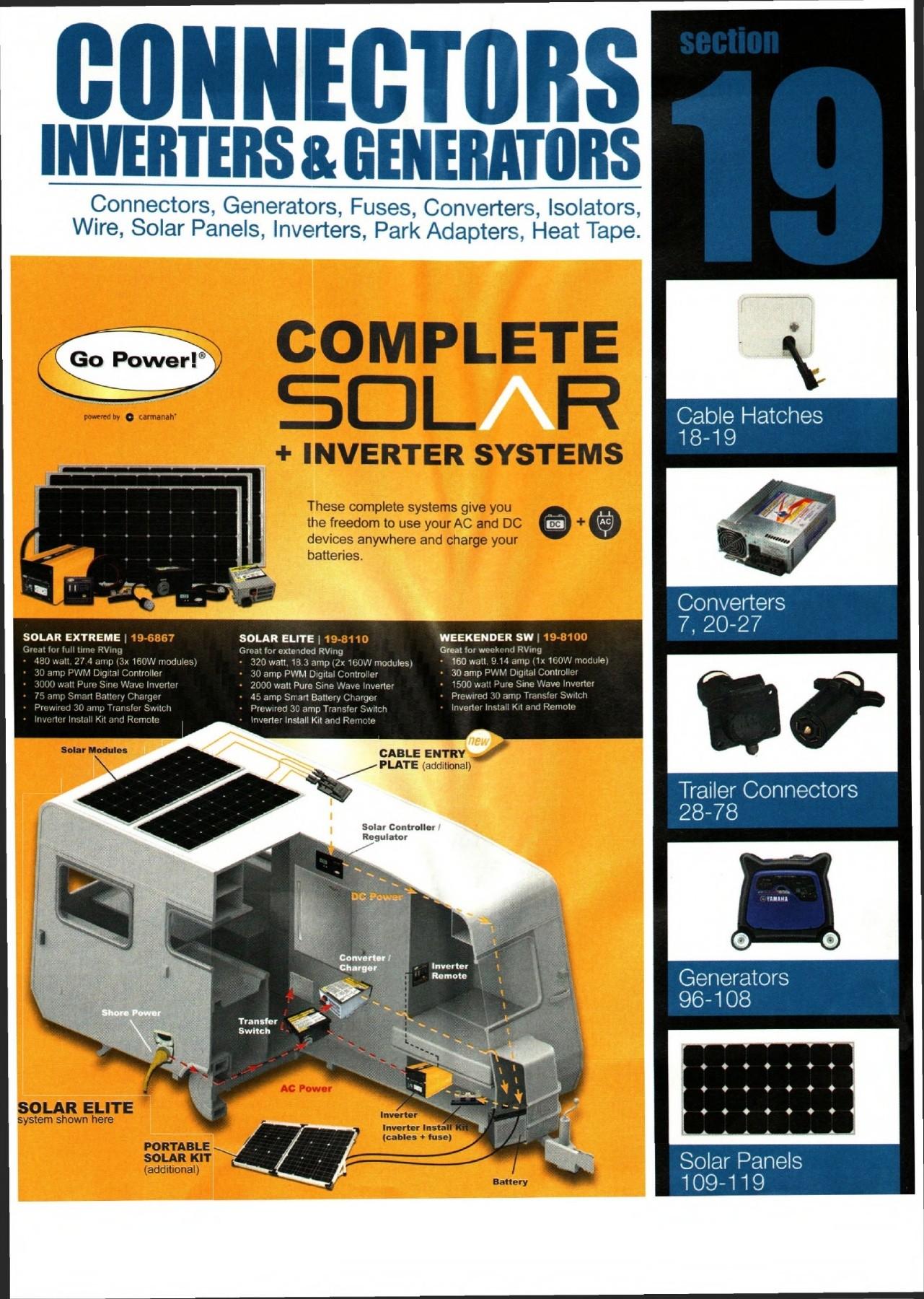 19 Connectors Inverters & Generators