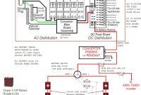 Kib Systems Monitor Wiring Diagram New Rv Monitor Panel Wiring Diagram Fresh solar Panel Wiring Diagram