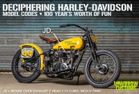 Kraina Find Me the Wiring Diagram for A 1974 Harley-davidson Flh Awesome Deciphering Harley Davidson Model Codes 100 Year S Worth Of Fun