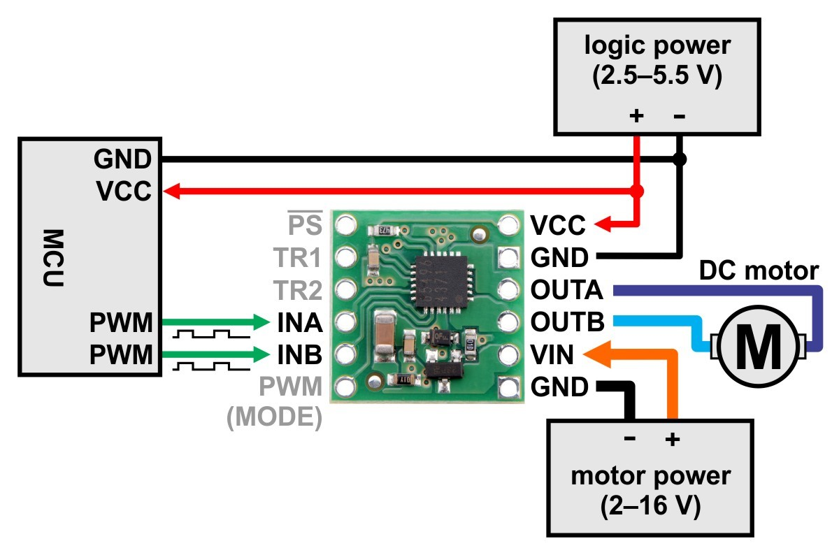 Minimal wiring diagram for connecting a microcontroller to a BD MUV Single Brushed DC Motor Driver Carrier default IN IN mode