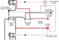 Powermaster Alternator 47771 Wiring Diagram Inspirational Wiring Agm Mini Starter Wiring Diagrams Terms