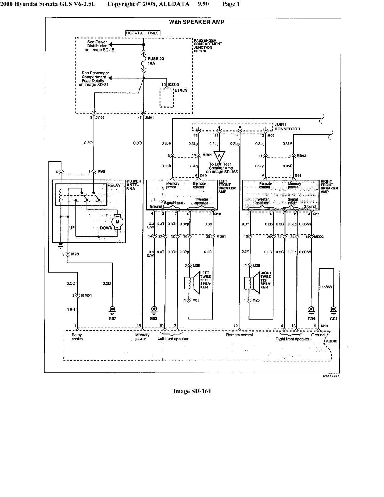 Hyundai Sonata Radio Wiring Wiring Harness Wiring Diagram