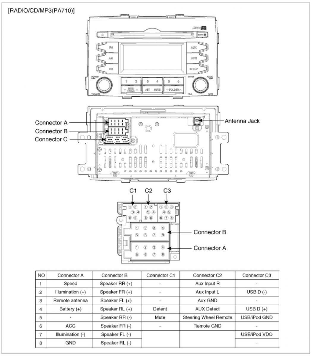 K Kia Forte Stereo Wiring Diagram