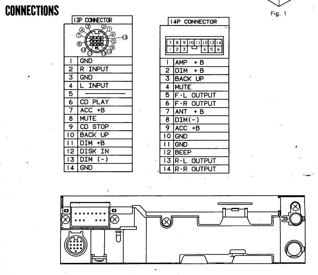 Land Cruiser Wiring Diagram Volovetsfo