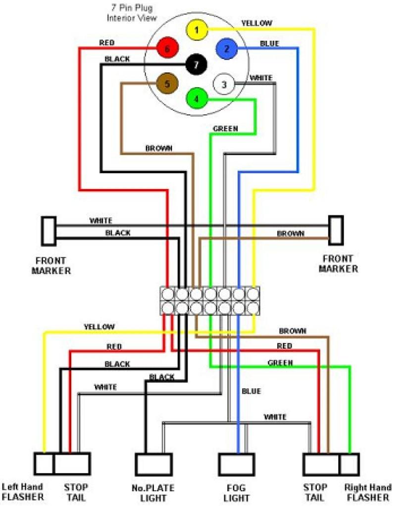 1999 toyota ta a trailer hitch wiring wiring diagrams konsult trailer wiring harness toyota ta a wiring diagram