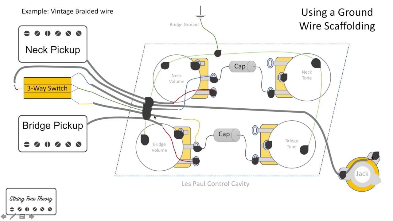 Les Paul Vintage Wiring Kit Wiring Diagram Database Diy Les Paul Wiring Vintage Versus Modern