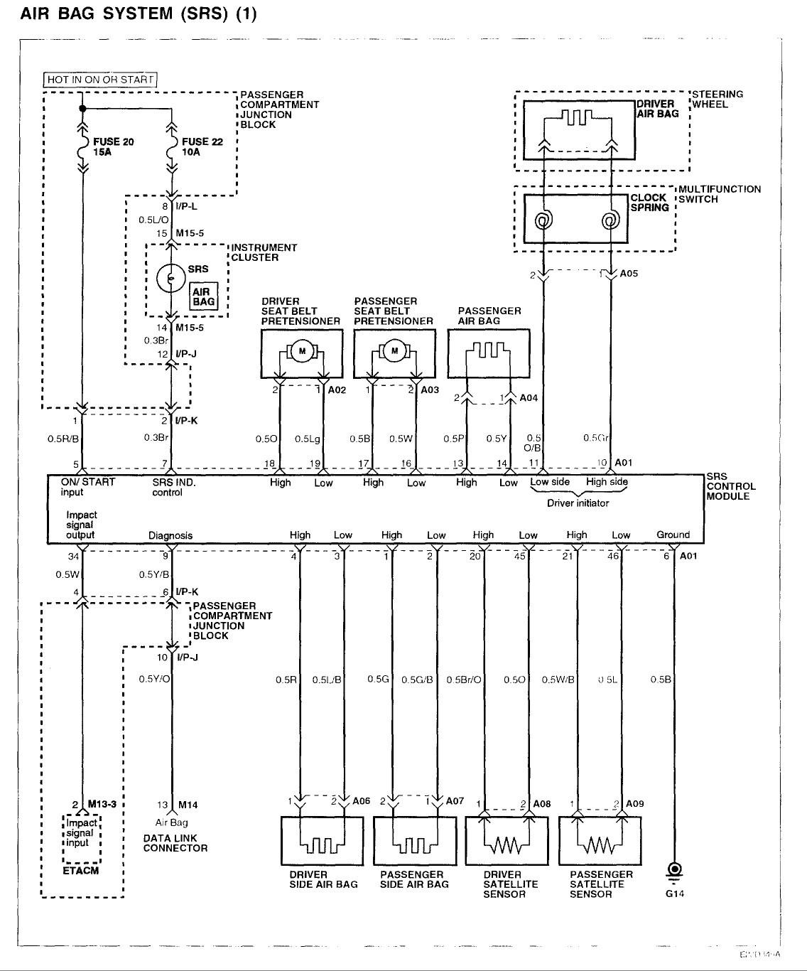 Schemat Radio Santa Fe Best Of | Wiring Diagram Image