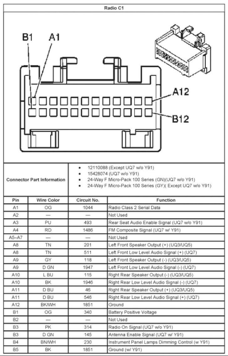 Scosche Gm3000Sw Wiring Diagram from mainetreasurechest.com