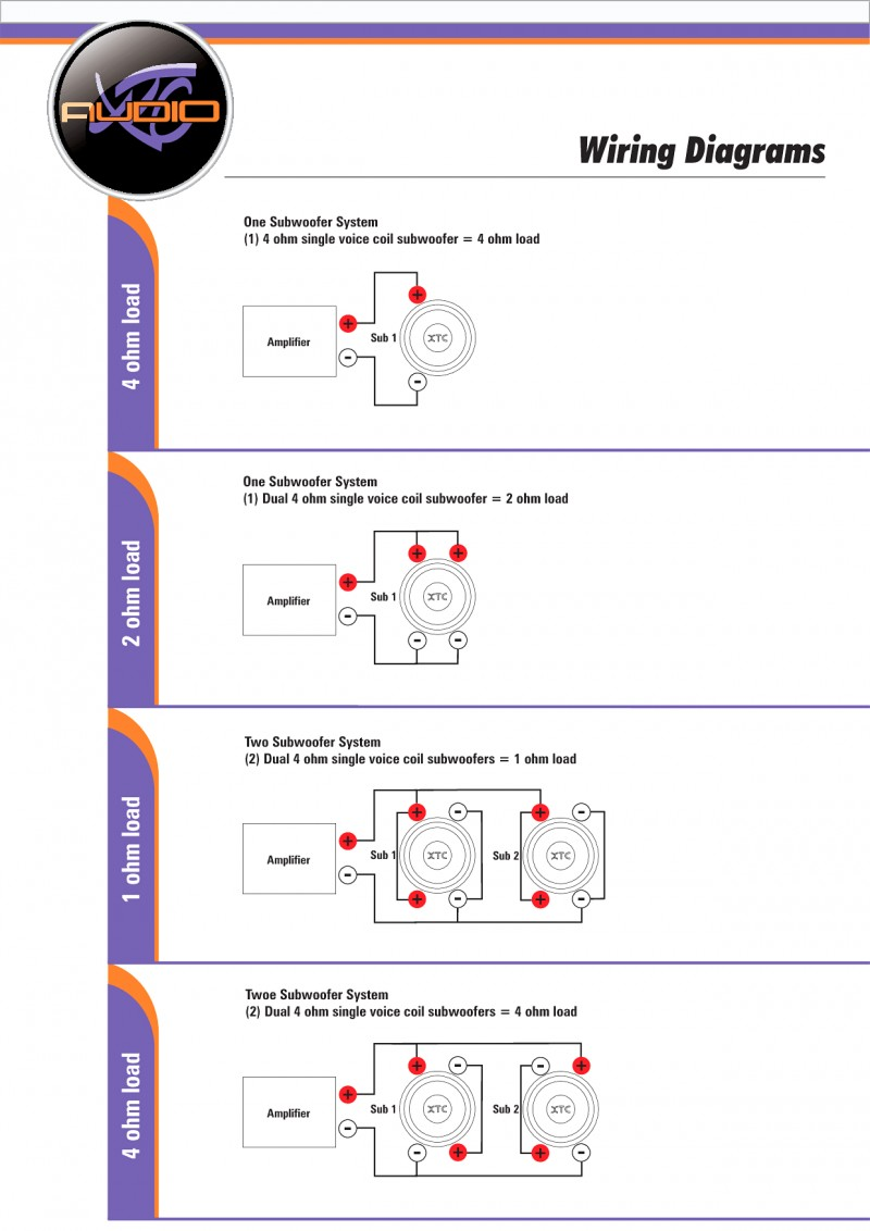 Regular Kicker Wiring Diagram 2 Ohm Kicker Solo Baric L7 Wire Diagram Wiring Diagram