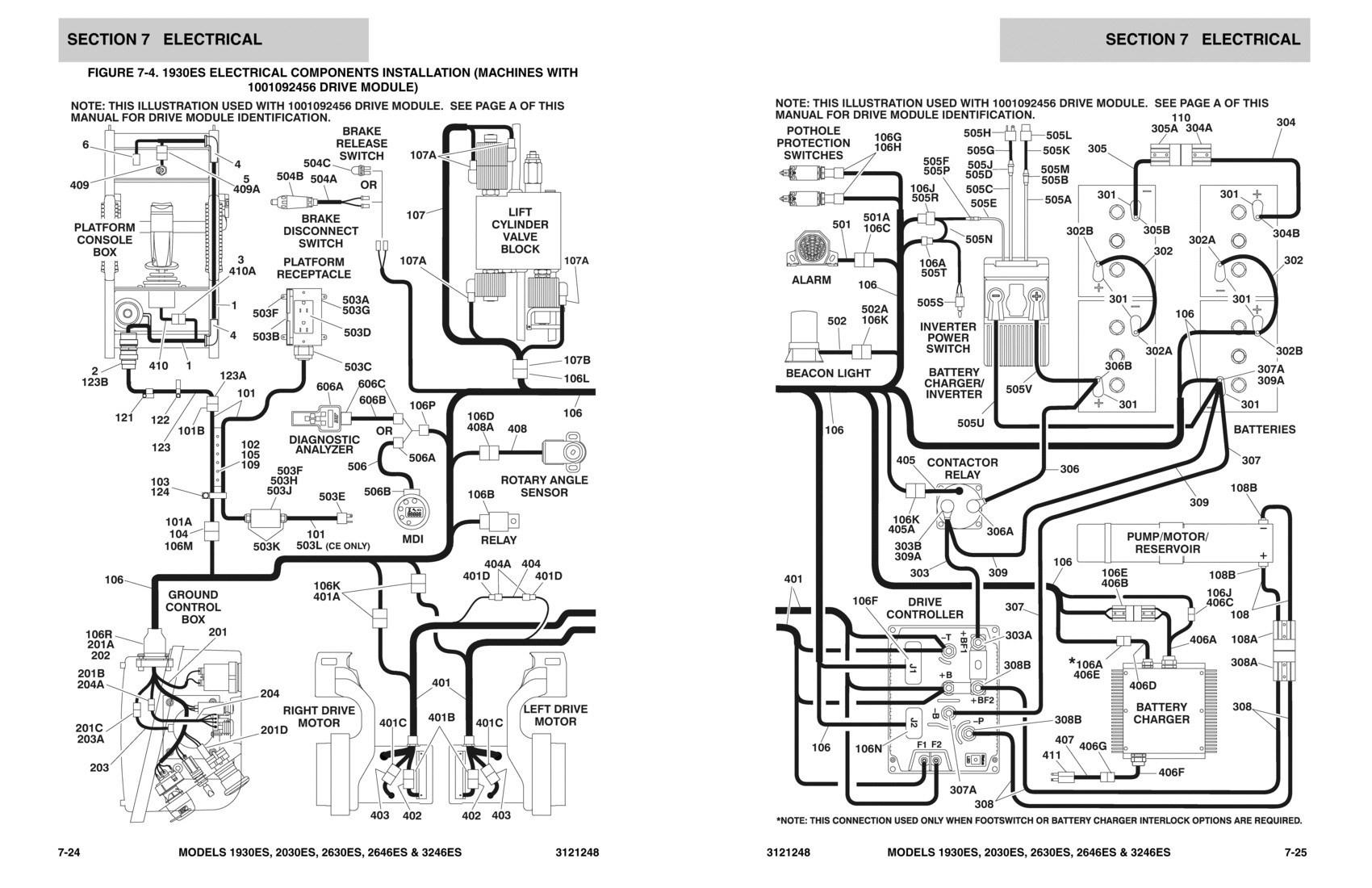 jlg cm2023 wiring diagram wiring diagram toolboxjlg ignition switch wiring diagram online wiring diagram jlg cm2023