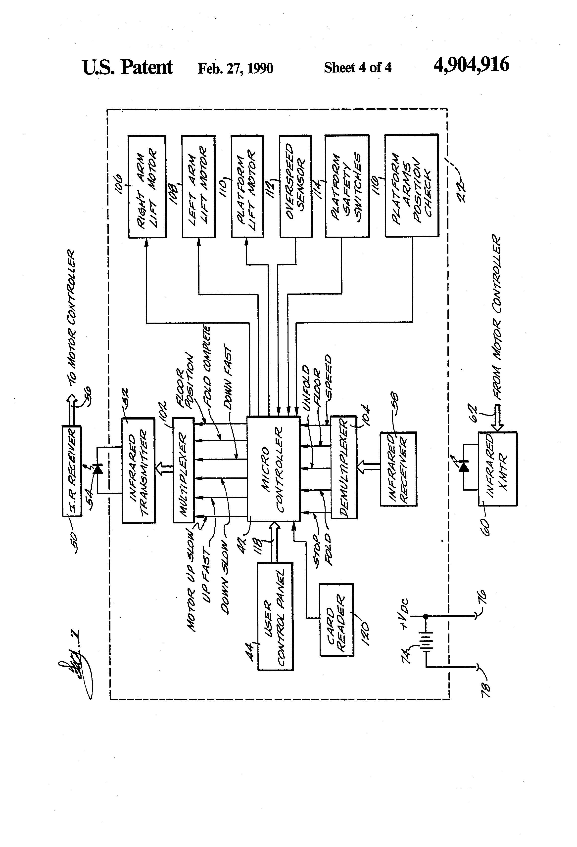 snorkel lift wiring diagram wiring diagram for youlift electrical wiring diagram wiring diagram database snorkel lift