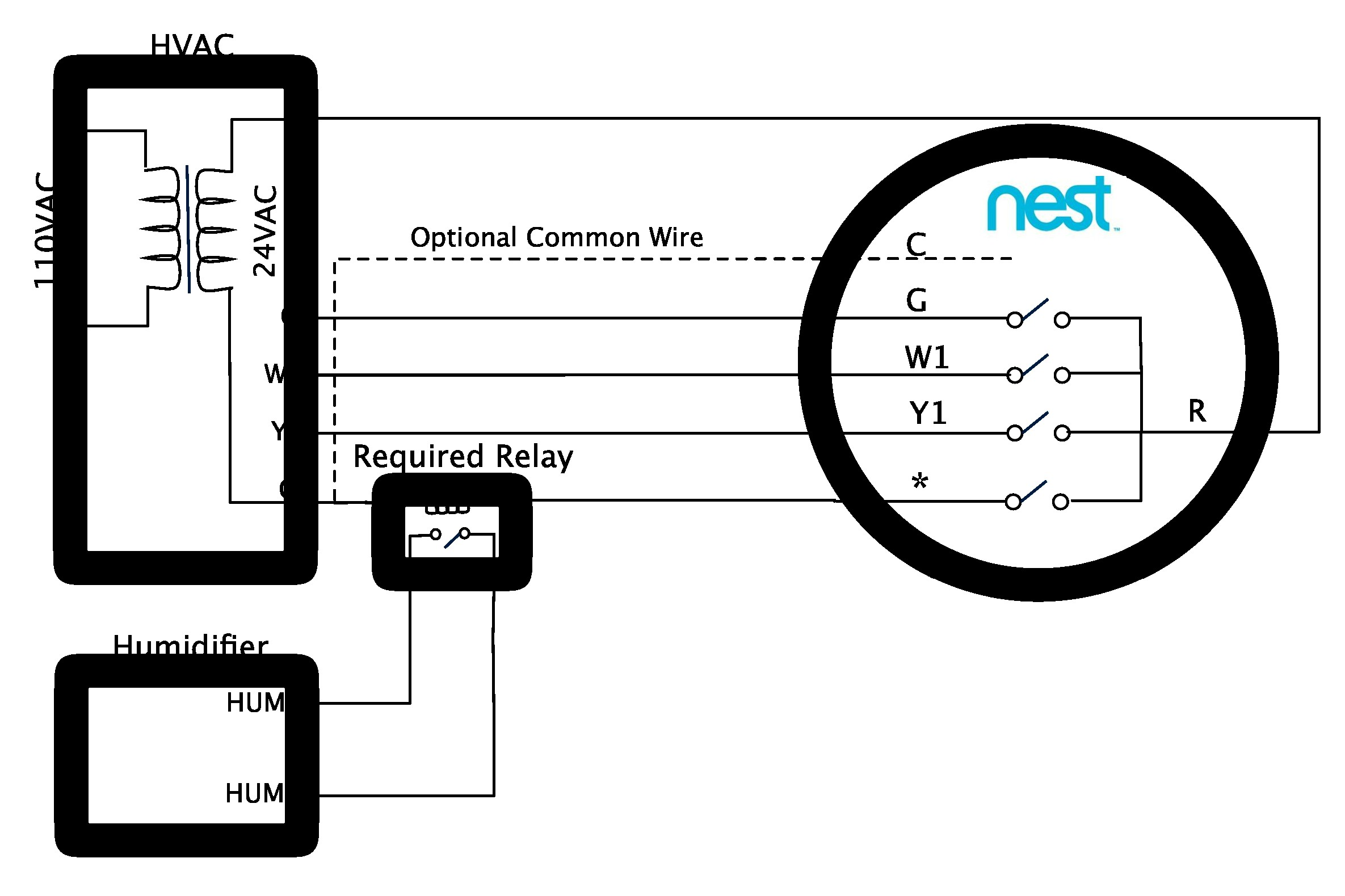 nest 2 and honeywell he300 wiringsupport assets nest image hum 2 wire png