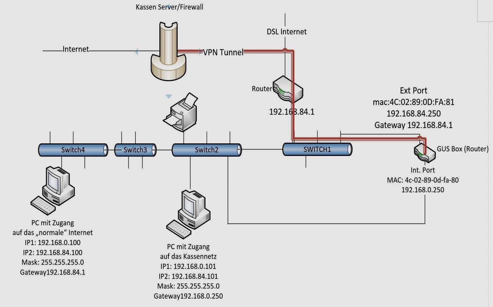 yamaha guitar wiring diagrams plete wiring diagrams u2022 rh oldorchardfarm co yamaha electric guitar wiring yamaha