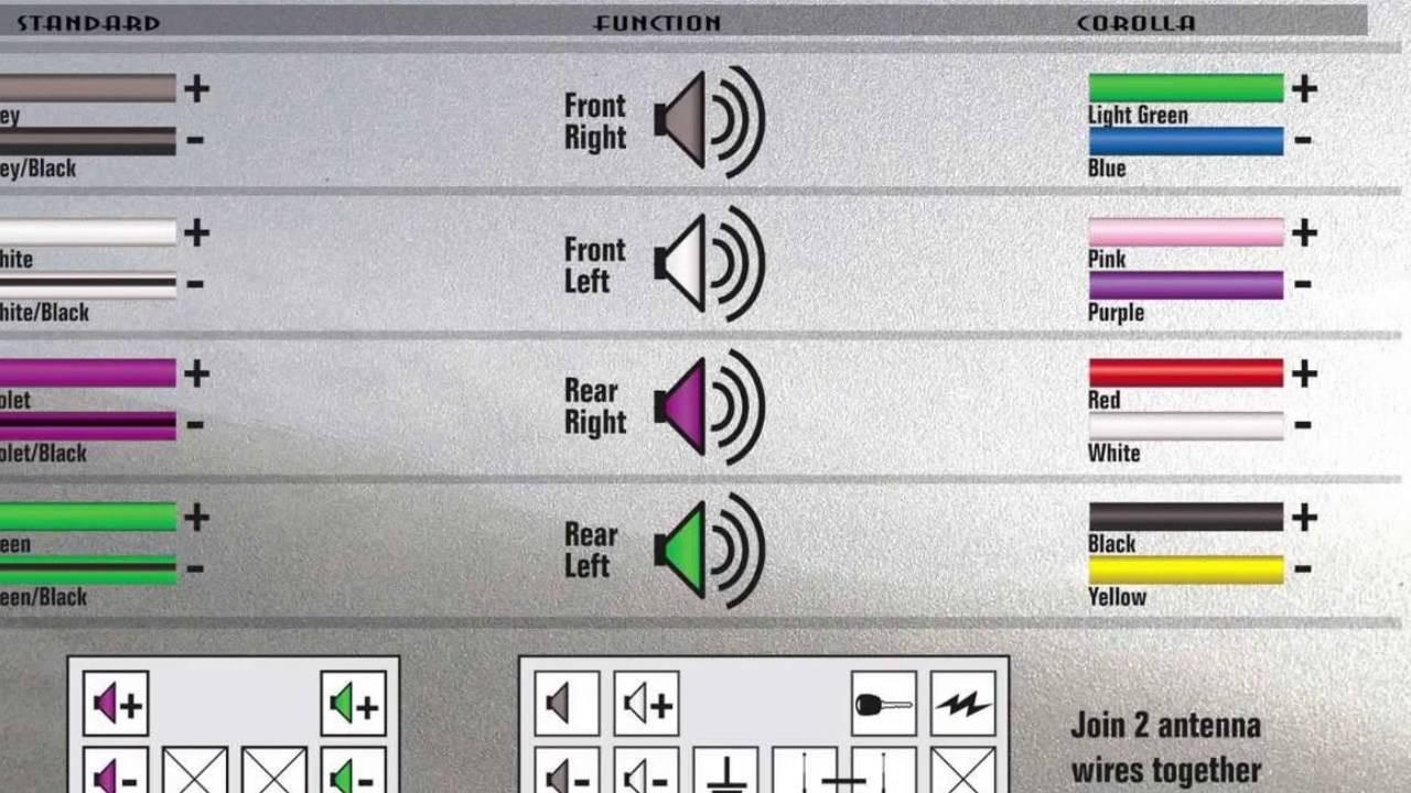 Toyota car audio speaker colour code YCF Electronics