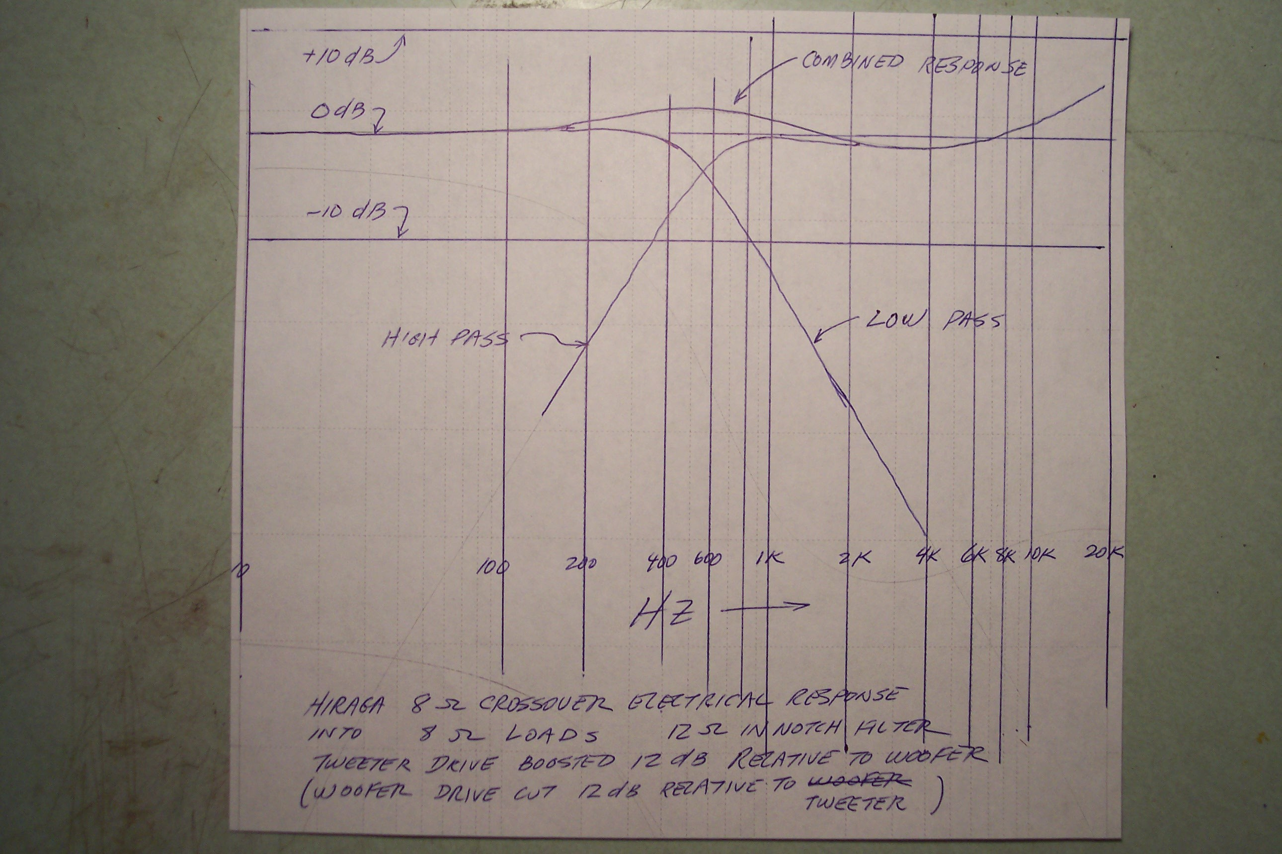 Way Crossover Wiring Diagram For Speakers on