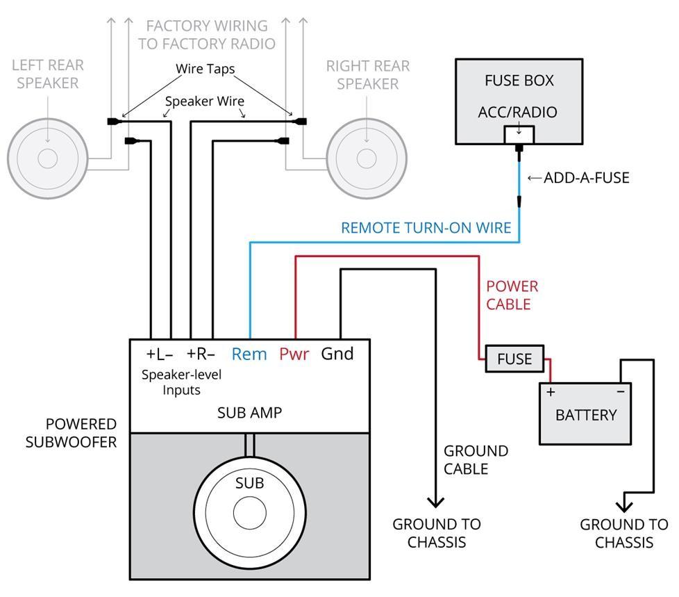 Adding a subwoofer diagram