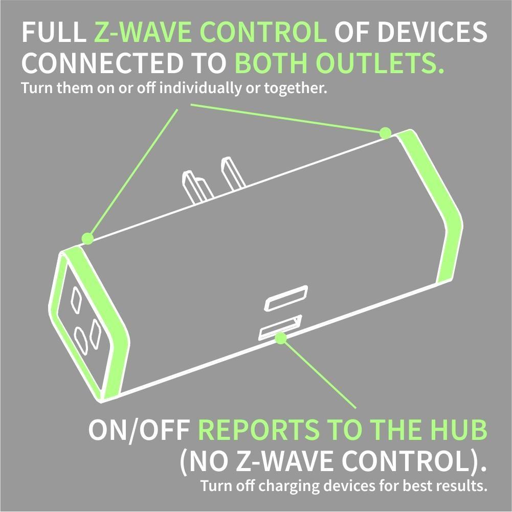 Zooz Z Wave Plus S2 Double Plug ZEN25 with USB Port