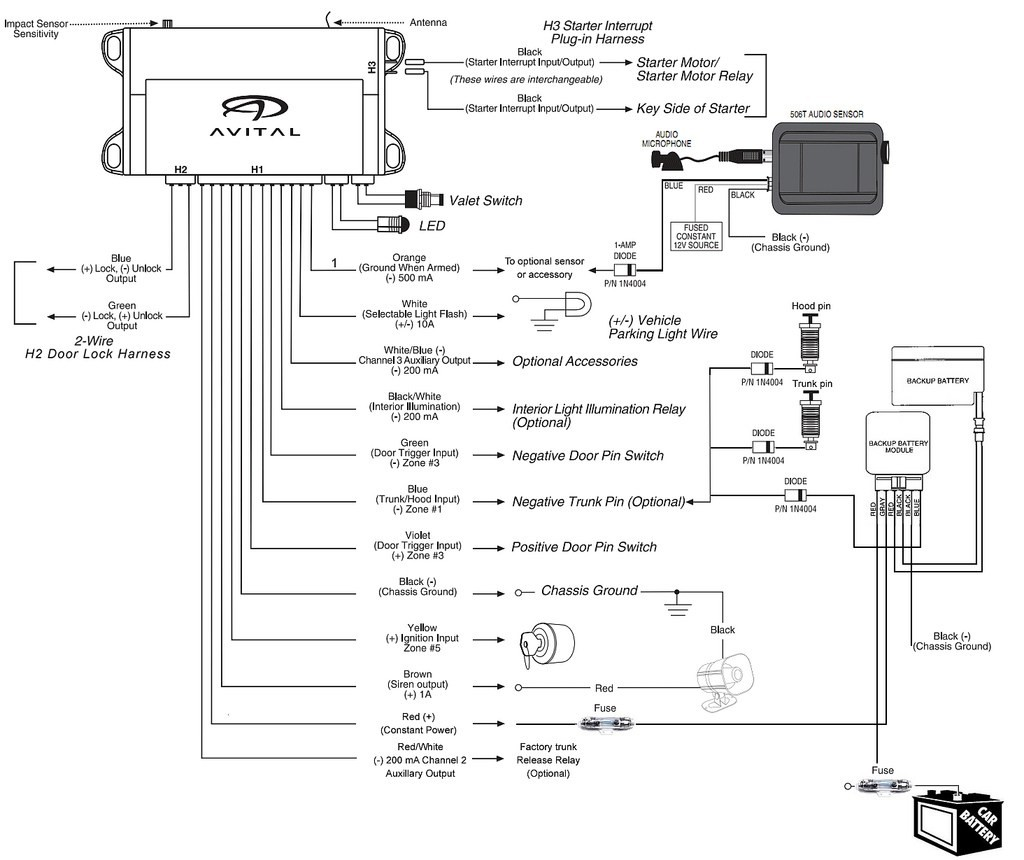 steelmate car alarm wiring diagram with schematic diagrams wenkm for